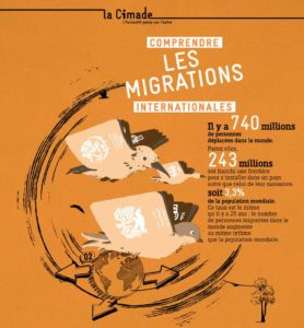 Couv Petit guide Migrations internationales web