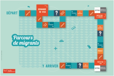 jeu_migrants