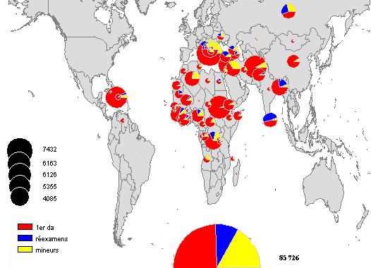 DA nationalités