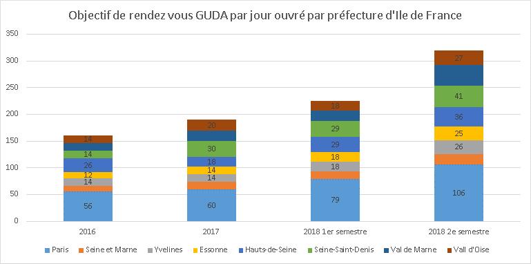 La Loterie De L Acces A La Procedure D Asile En Ile De France La