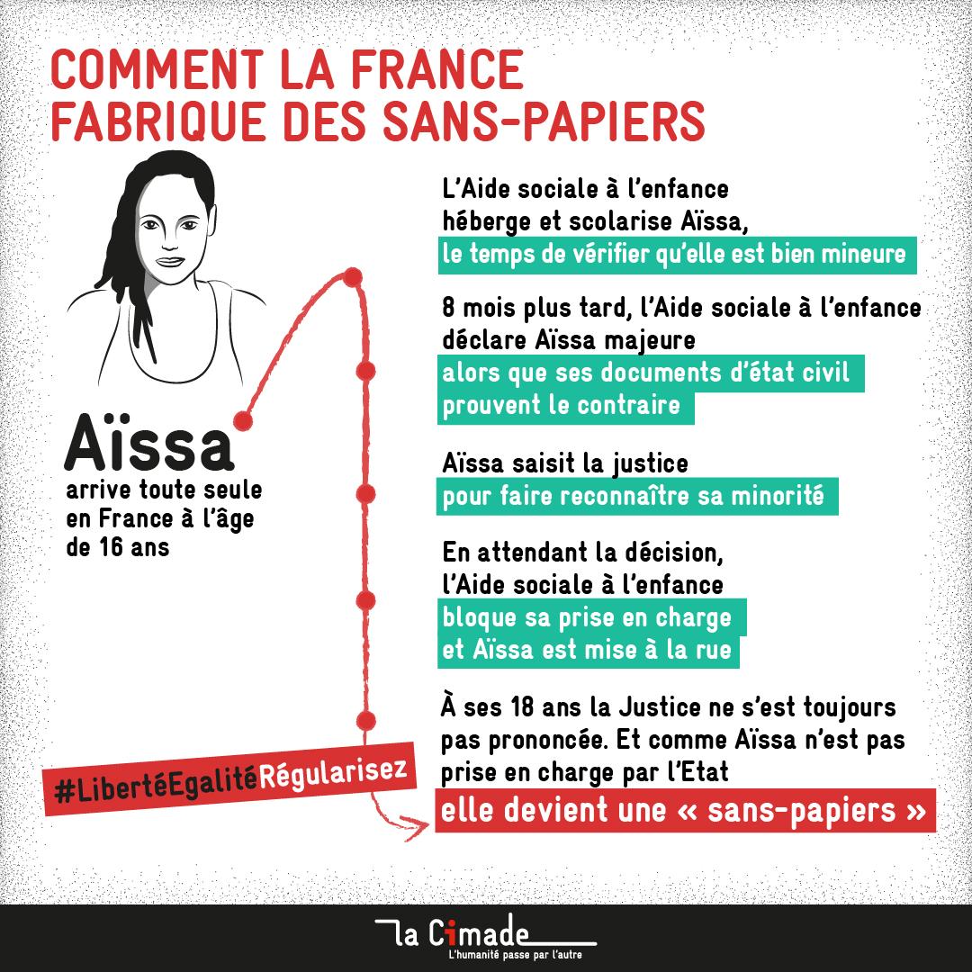 Comment la France fabrique des sans-papiers_Aissa