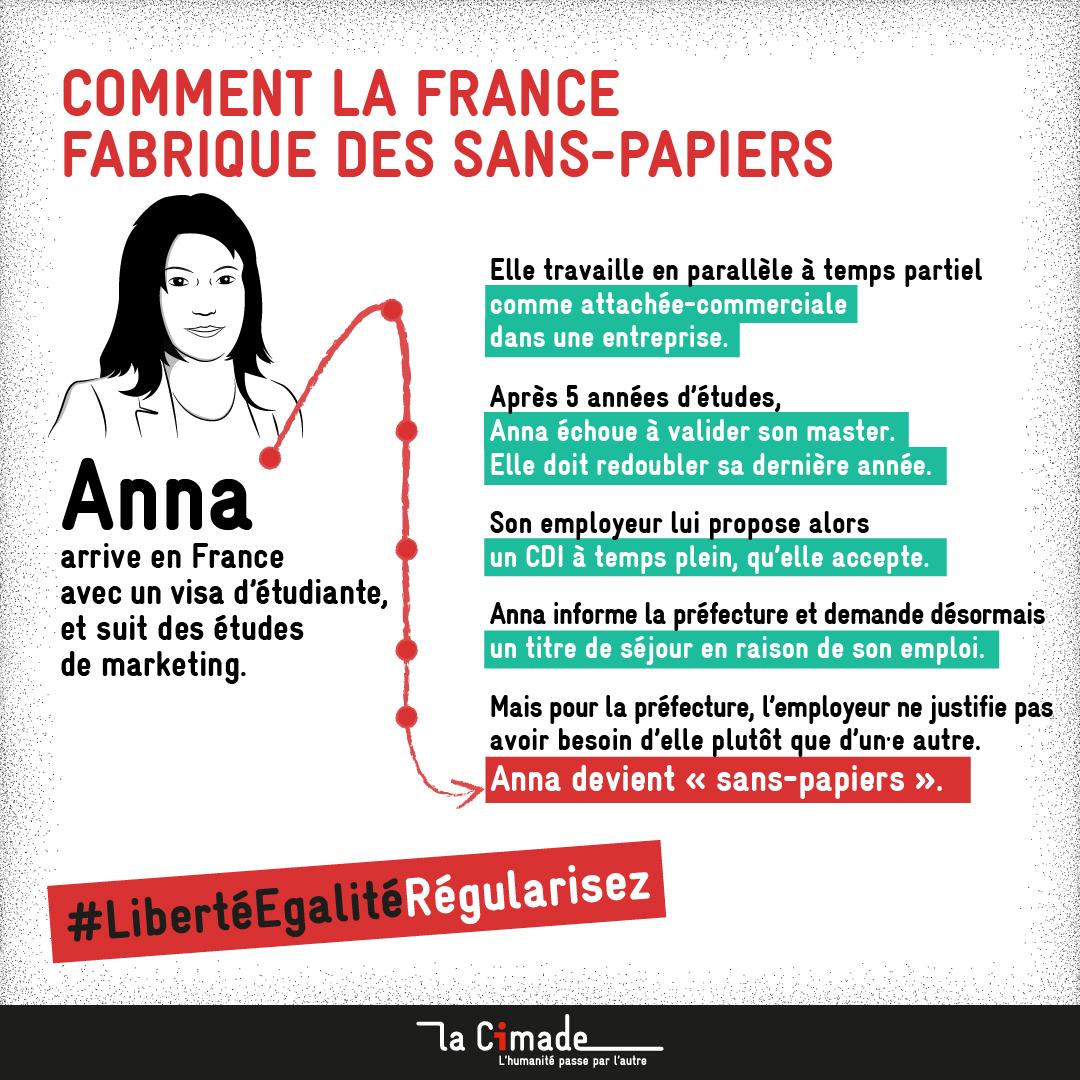 Comment la France fabrique des sans-papiers_Anna