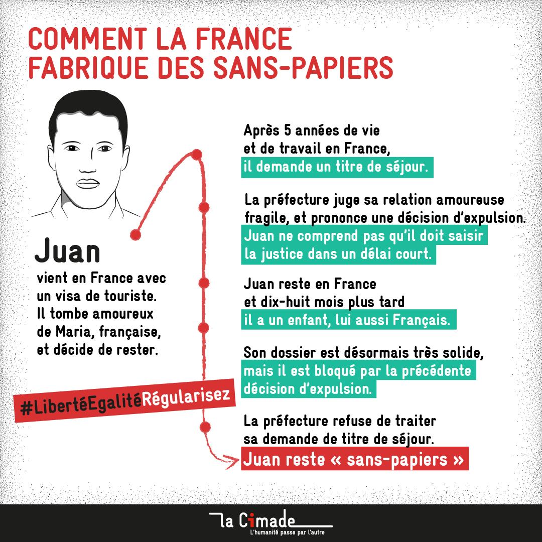 Comment la France fabrique des sans-papiers_Juan