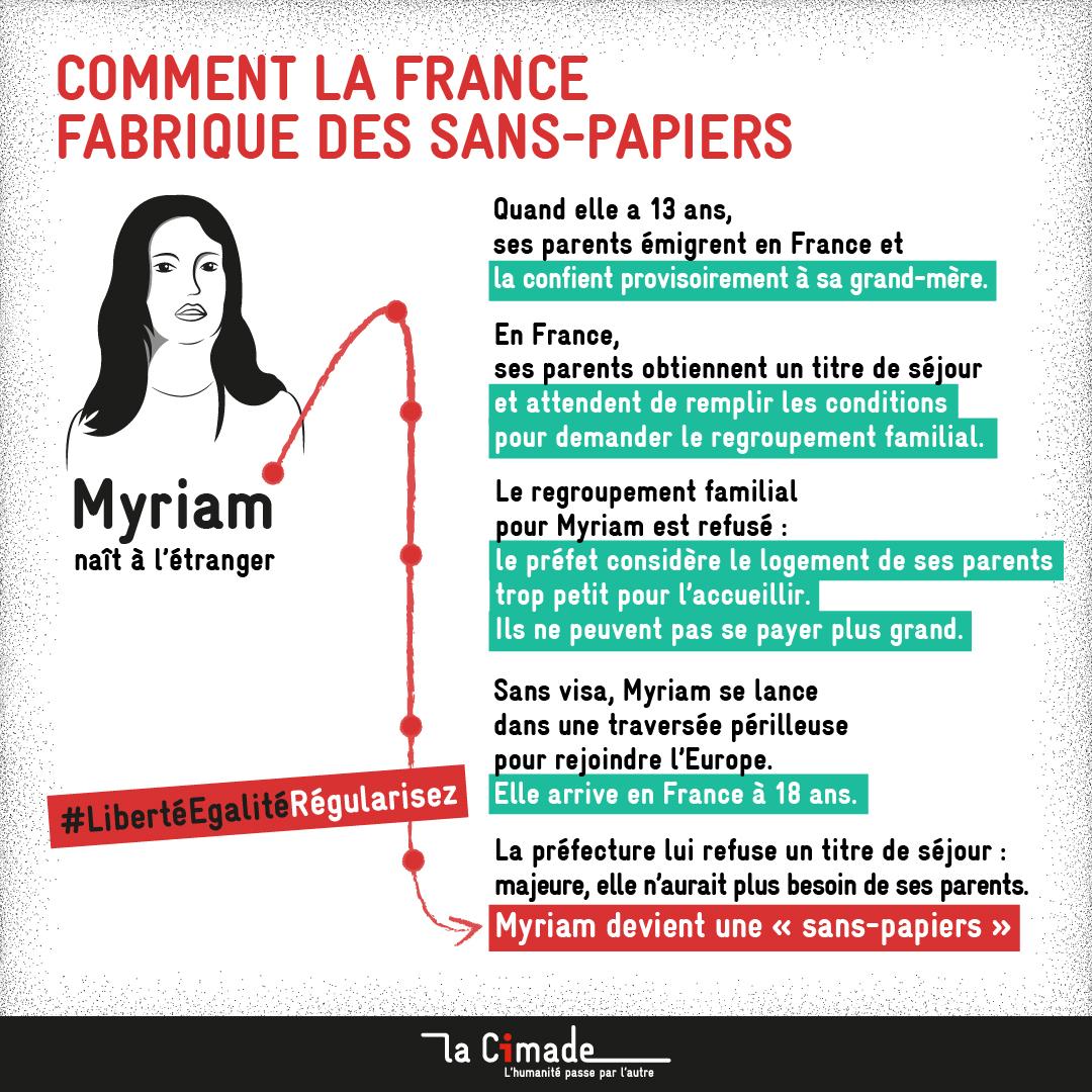 Comment la France fabrique des sans-papiers_Myriam