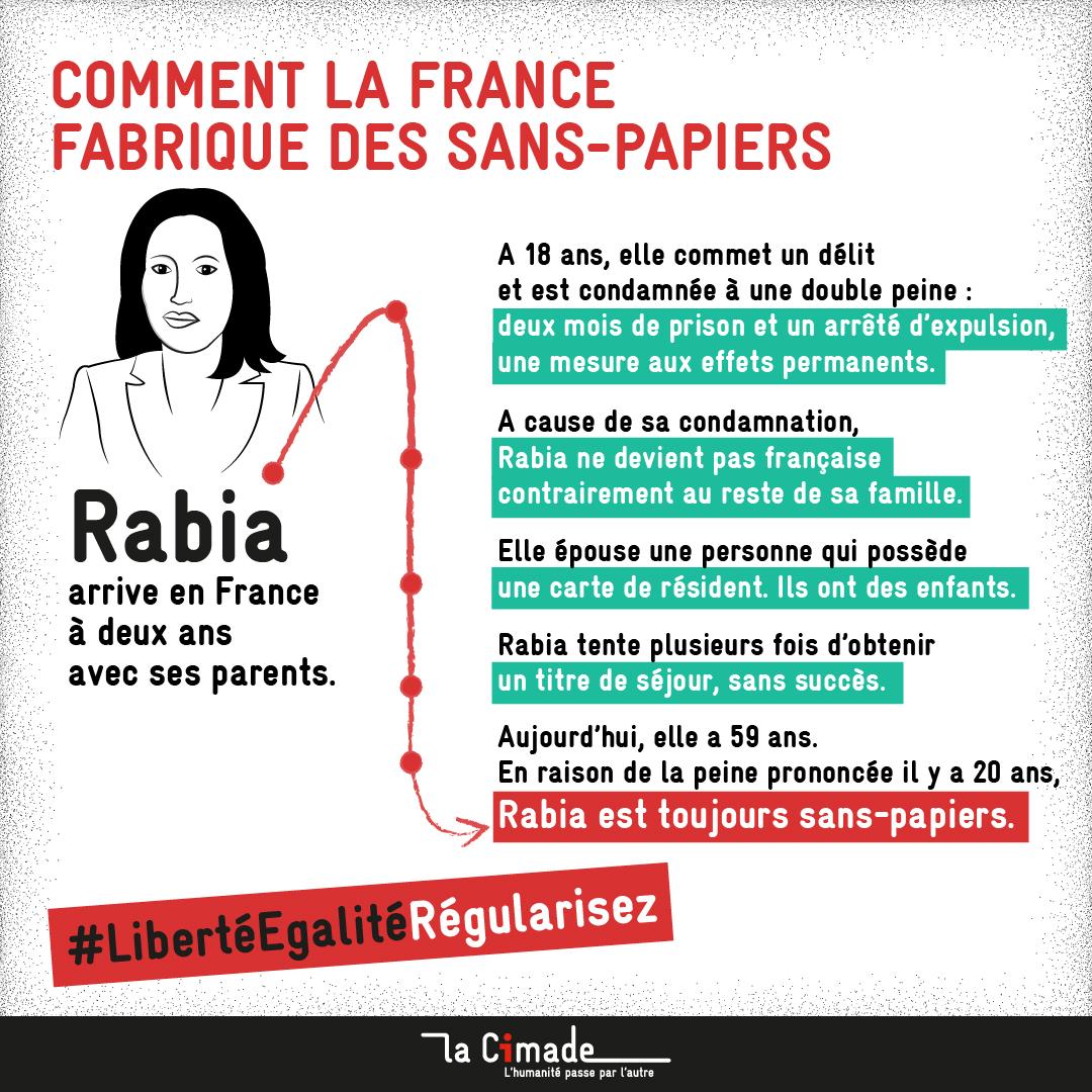 Comment la France fabrique des sans-papiers_Rabia
