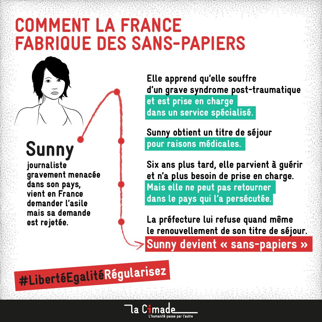Comment la France fabrique des sans-papiers_Sunny